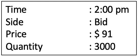Stock Orders & Pricing.   Rikesh Mathew